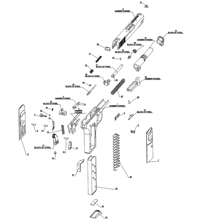 Parts Handguns exploded view m88a pistol