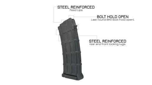 polymer 556 magazine steel reinforced bolt hold open rear front lock lugs